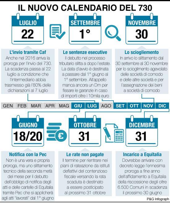 Fisco: slitta al 23 luglio la consegna del 730 precompilato
