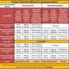 Pensioni, i requisiti per l'integrazione al trattamento minimo nel 2017