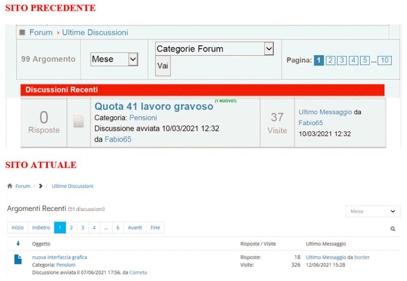 confontositi_2021-06-12.png
