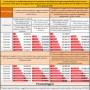 Assegni Familiari, Gli importi e i limiti di reddito per il 2020
