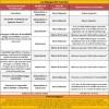 Cumulo dei redditi con la pensione, I limiti vigenti nel 2018  [Guida]
