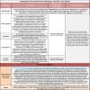 Chi ha diritto all'APE Sociale nel 2020 [Guida]